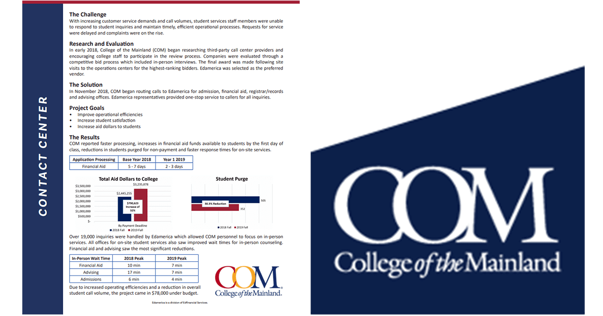 College of the Mainland Case Study