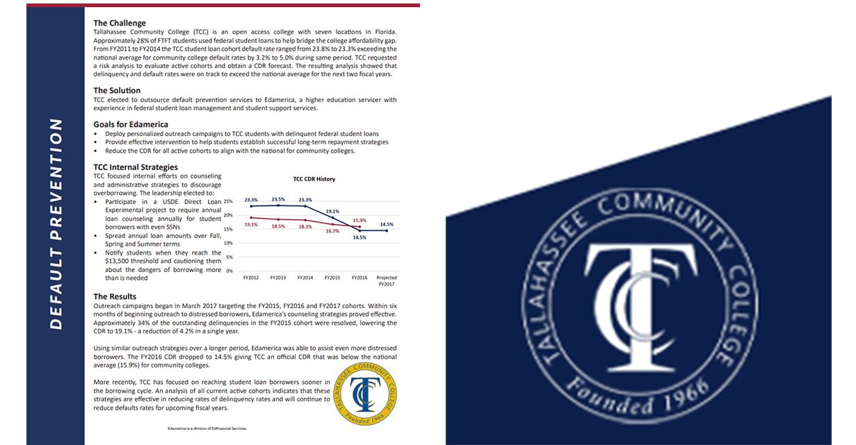 Tallahassee Community College Case Study