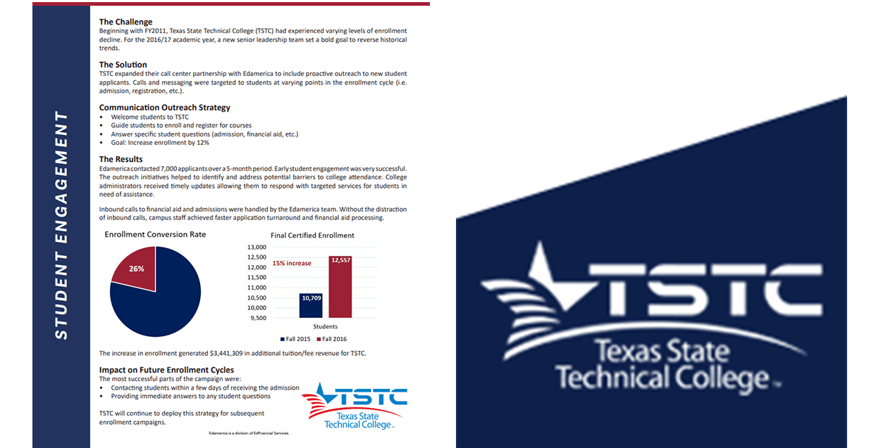 Texas State Technical College Case Study